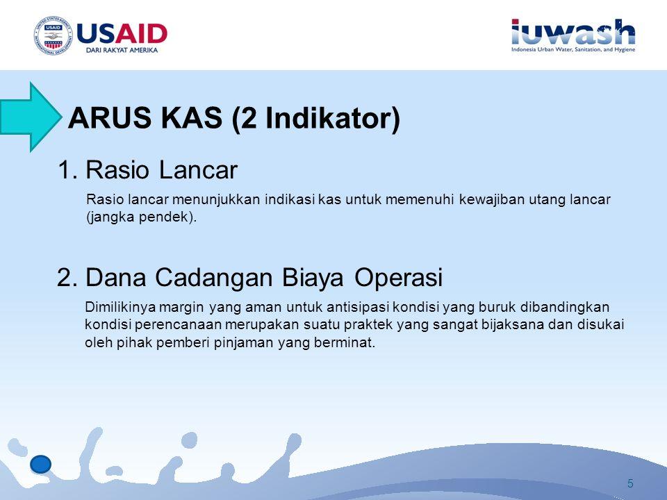 1. Rasio Lancar Rasio lancar menunjukkan indikasi kas untuk memenuhi kewajiban utang lancar (jangka pendek). 2. Dana Cadangan Biaya Operasi Dimilikiny