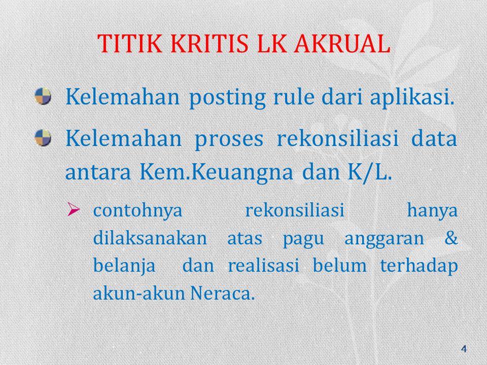 TITIK KRITIS LK AKRUAL Kelemahan posting rule dari aplikasi.