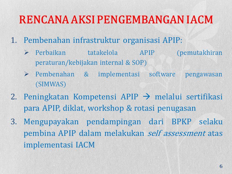RENCANA AKSI PENGEMBANGAN IACM 1.Pembenahan infrastruktur organisasi APIP:  Perbaikan tatakelola APIP (pemutakhiran peraturan/kebijakan internal & SOP)  Pembenahan & implementasi software pengawasan (SIMWAS) 2.Peningkatan Kompetensi APIP  melalui sertifikasi para APIP, diklat, workshop & rotasi penugasan 3.Mengupayakan pendampingan dari BPKP selaku pembina APIP dalam melakukan self assessment atas implementasi IACM 6