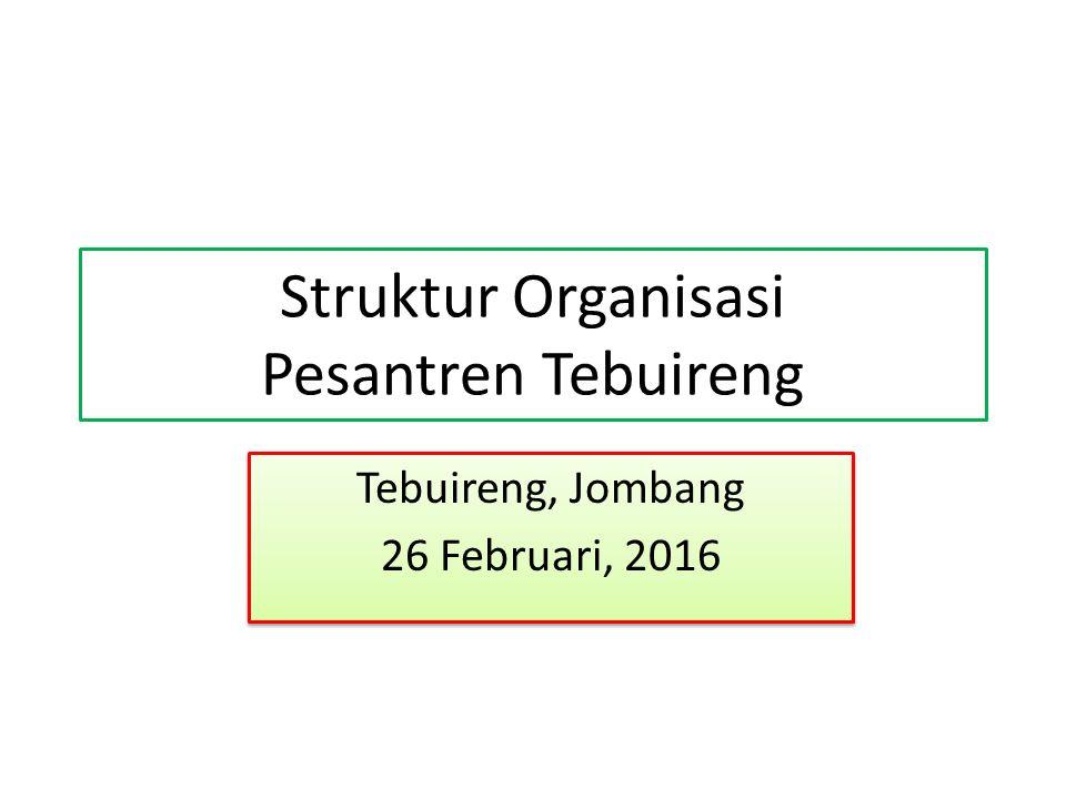 Struktur Organisasi Pesantren Tebuireng Tebuireng, Jombang 26 Februari, 2016 Tebuireng, Jombang 26 Februari, 2016