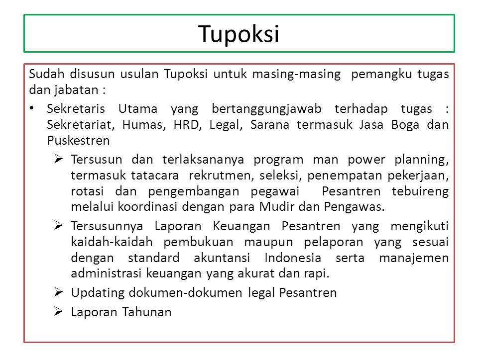Tupoksi Mudir bidang Pendidikan yang bertanggungjawab terhadap tugas :  Pengelolaan SD, SMP, SMA, MTs, MA, Muallimin, Mahad Aly, dll.