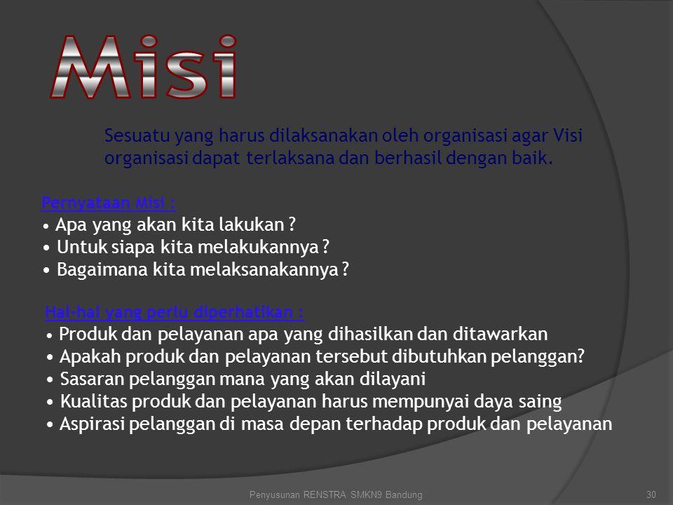 Penyusunan RENSTRA SMKN9 Bandung30 Sesuatu yang harus dilaksanakan oleh organisasi agar Visi organisasi dapat terlaksana dan berhasil dengan baik. Per