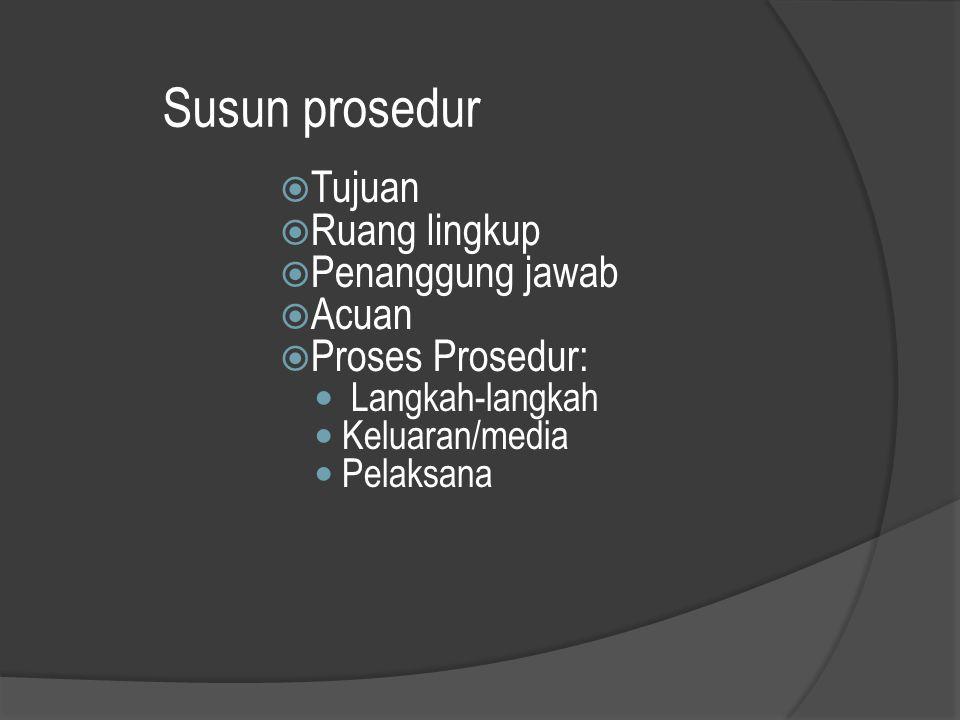 Susun prosedur  Tujuan  Ruang lingkup  Penanggung jawab  Acuan  Proses Prosedur: Langkah-langkah Keluaran/media Pelaksana