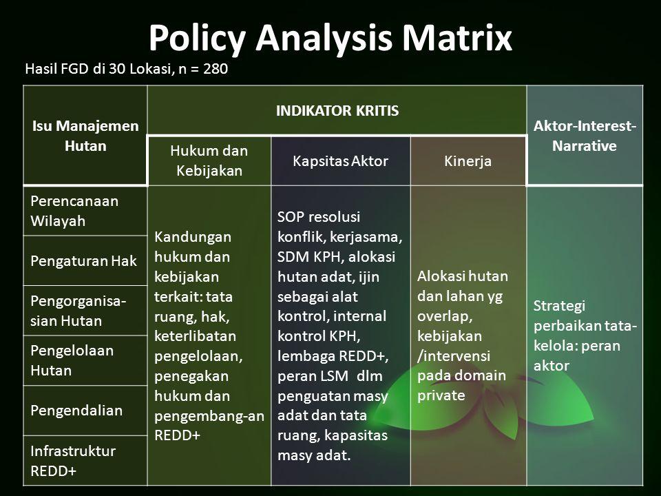 Policy Analysis Matrix Isu Manajemen Hutan INDIKATOR KRITIS Aktor-Interest- Narrative Hukum dan Kebijakan Kapsitas AktorKinerja Perencanaan Wilayah Kandungan hukum dan kebijakan terkait: tata ruang, hak, keterlibatan pengelolaan, penegakan hukum dan pengembang-an REDD+ SOP resolusi konflik, kerjasama, SDM KPH, alokasi hutan adat, ijin sebagai alat kontrol, internal kontrol KPH, lembaga REDD+, peran LSM dlm penguatan masy adat dan tata ruang, kapasitas masy adat.