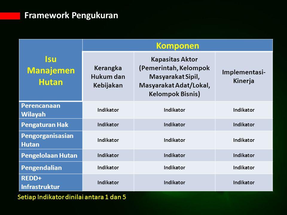 Framework Pengukuran Isu Manajemen Hutan Komponen Kerangka Hukum dan Kebijakan Kapasitas Aktor (Pemerintah, Kelompok Masyarakat Sipil, Masyarakat Adat/Lokal, Kelompok Bisnis) Implementasi- Kinerja Perencanaan Wilayah Indikator Pengaturan Hak Indikator Pengorganisasian Hutan Indikator Pengelolaan Hutan Indikator Pengendalian Indikator REDD+ Infrastruktur Indikator Setiap Indikator dinilai antara 1 dan 5