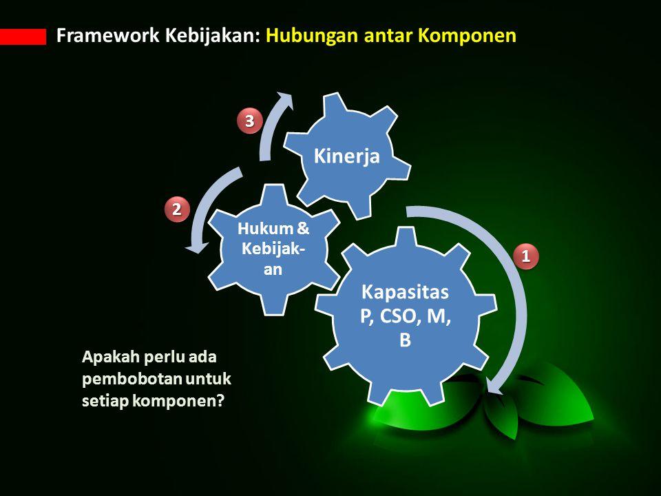 Framework Kebijakan: Hubungan antar Komponen Kapasitas P, CSO, M, B Hukum & Kebijak- an Kinerja 11 33 22 Apakah perlu ada pembobotan untuk setiap komponen