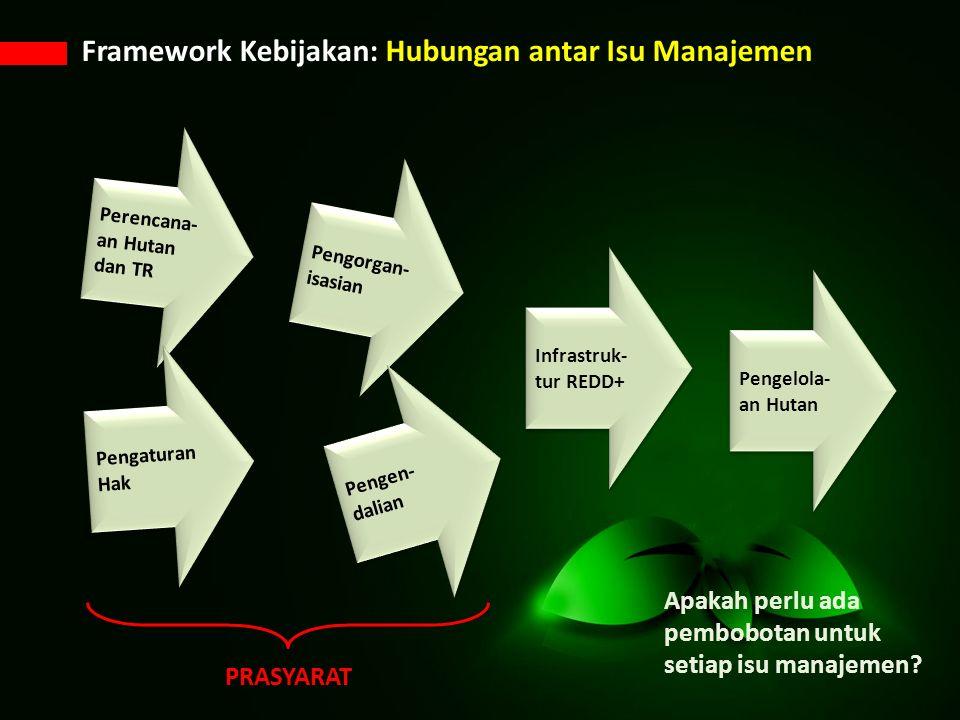 Framework Kebijakan: Hubungan antar Isu Manajemen Perencana- an Hutan dan TR Pengaturan Hak Pengorgan- isasian Pengelola- an Hutan Pengen- dalian Infrastruk- tur REDD+ Apakah perlu ada pembobotan untuk setiap isu manajemen.