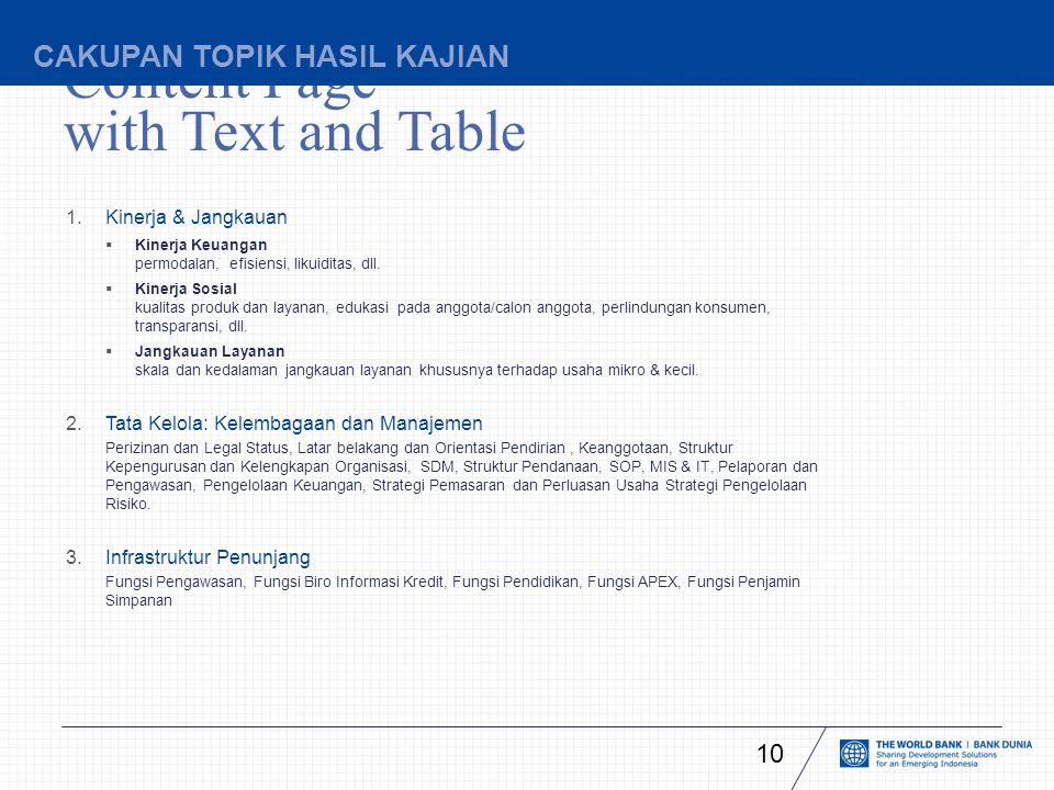 Content Page with Text and Table 1.Kinerja & Jangkauan  Kinerja Keuangan permodalan, efisiensi, likuiditas, dll.