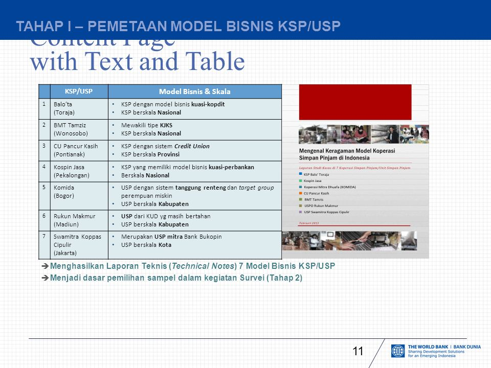 Content Page with Text and Table TAHAP I – PEMETAAN MODEL BISNIS KSP/USP 11 KSP/USP Model Bisnis & Skala 1 Balo'ta (Toraja) KSP dengan model bisnis ku