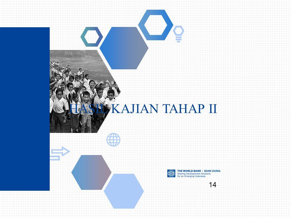 HASIL KAJIAN TAHAP II 14