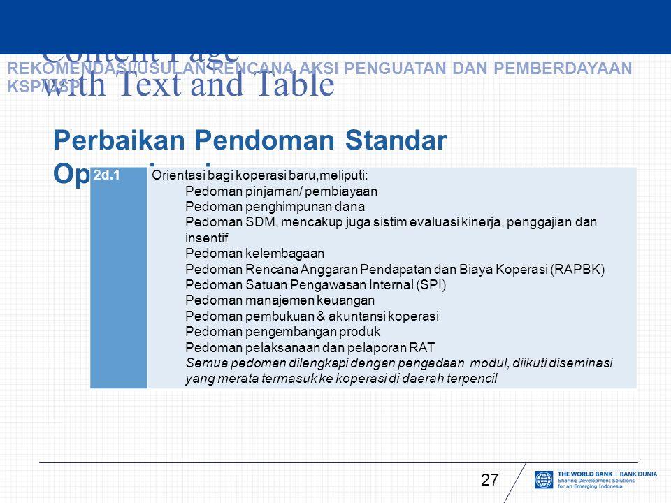 Content Page with Text and Table 27 Perbaikan Pendoman Standar Operasional 2d.1 Orientasi bagi koperasi baru,meliputi: Pedoman pinjaman/ pembiayaan Pedoman penghimpunan dana Pedoman SDM, mencakup juga sistim evaluasi kinerja, penggajian dan insentif Pedoman kelembagaan Pedoman Rencana Anggaran Pendapatan dan Biaya Koperasi (RAPBK) Pedoman Satuan Pengawasan Internal (SPI) Pedoman manajemen keuangan Pedoman pembukuan & akuntansi koperasi Pedoman pengembangan produk Pedoman pelaksanaan dan pelaporan RAT Semua pedoman dilengkapi dengan pengadaan modul, diikuti diseminasi yang merata termasuk ke koperasi di daerah terpencil REKOMENDASI/USULAN RENCANA AKSI PENGUATAN DAN PEMBERDAYAAN KSP/USP