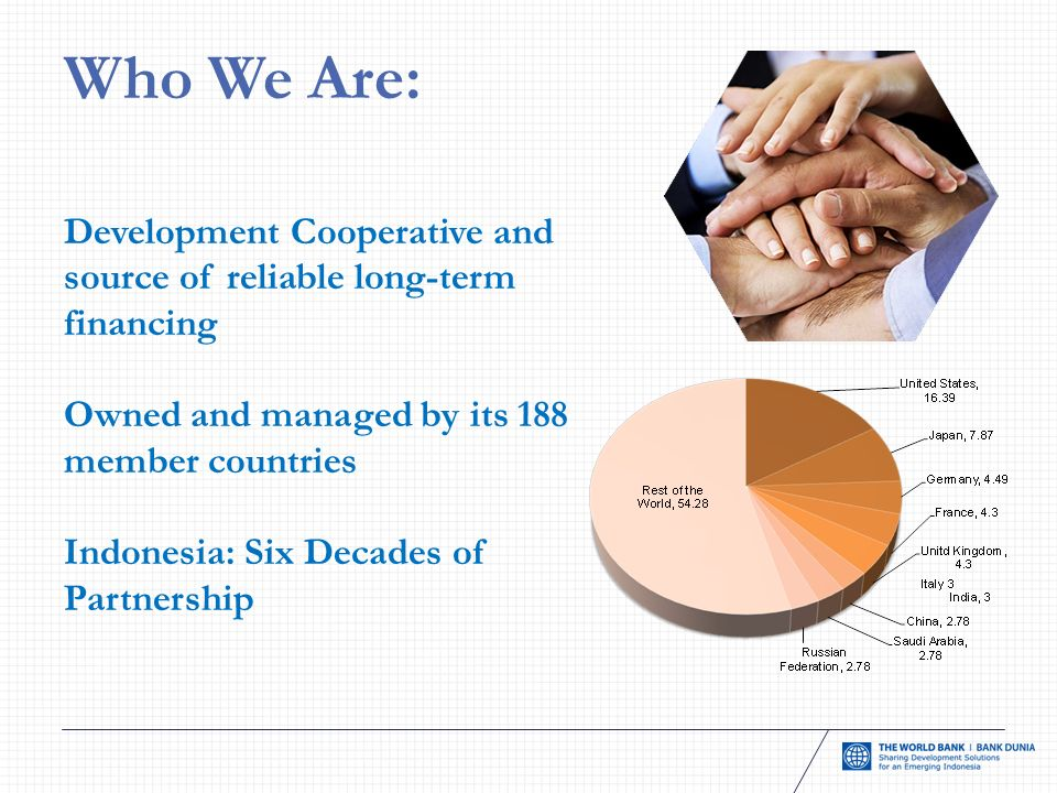 Development Cooperative and source of reliable long-term financing Owned and managed by its 188 member countries Indonesia: Six Decades of Partnership
