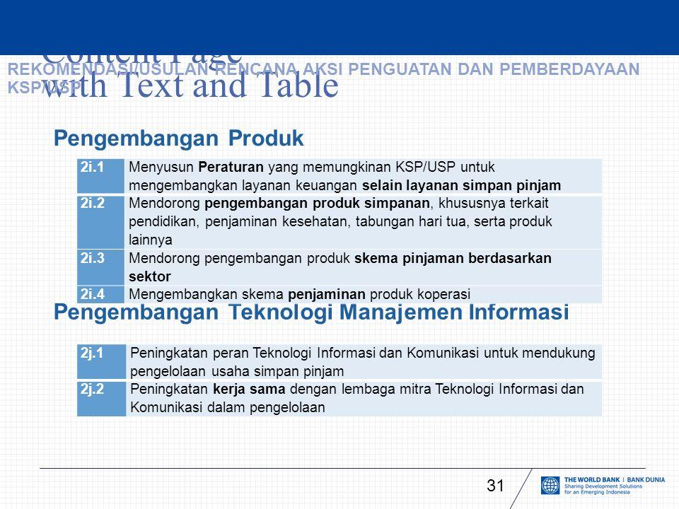 Content Page with Text and Table 31 Pengembangan Produk Pengembangan Teknologi Manajemen Informasi 2i.1 Menyusun Peraturan yang memungkinan KSP/USP untuk mengembangkan layanan keuangan selain layanan simpan pinjam 2i.2 Mendorong pengembangan produk simpanan, khususnya terkait pendidikan, penjaminan kesehatan, tabungan hari tua, serta produk lainnya 2i.3 Mendorong pengembangan produk skema pinjaman berdasarkan sektor 2i.4Mengembangkan skema penjaminan produk koperasi 2j.1 Peningkatan peran Teknologi Informasi dan Komunikasi untuk mendukung pengelolaan usaha simpan pinjam 2j.2Peningkatan kerja sama dengan lembaga mitra Teknologi Informasi dan Komunikasi dalam pengelolaan REKOMENDASI/USULAN RENCANA AKSI PENGUATAN DAN PEMBERDAYAAN KSP/USP