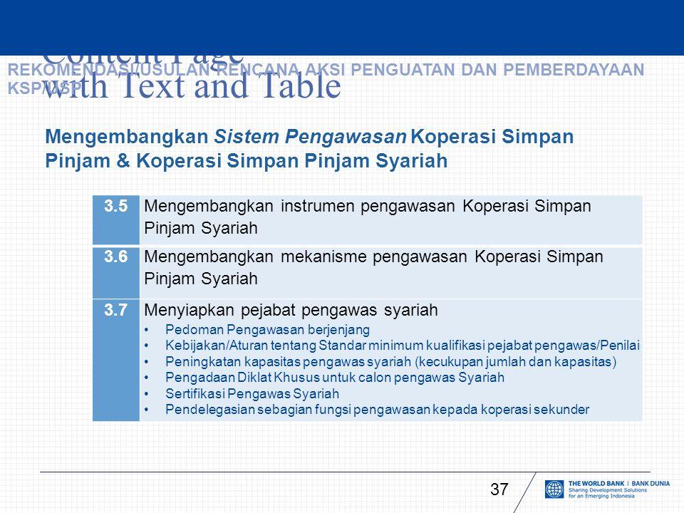 Content Page with Text and Table 37 Mengembangkan Sistem Pengawasan Koperasi Simpan Pinjam & Koperasi Simpan Pinjam Syariah 3.5 Mengembangkan instrumen pengawasan Koperasi Simpan Pinjam Syariah 3.6 Mengembangkan mekanisme pengawasan Koperasi Simpan Pinjam Syariah 3.7Menyiapkan pejabat pengawas syariah Pedoman Pengawasan berjenjang Kebijakan/Aturan tentang Standar minimum kualifikasi pejabat pengawas/Penilai Peningkatan kapasitas pengawas syariah (kecukupan jumlah dan kapasitas) Pengadaan Diklat Khusus untuk calon pengawas Syariah Sertifikasi Pengawas Syariah Pendelegasian sebagian fungsi pengawasan kepada koperasi sekunder REKOMENDASI/USULAN RENCANA AKSI PENGUATAN DAN PEMBERDAYAAN KSP/USP