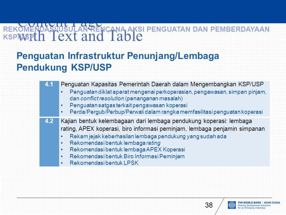 Content Page with Text and Table 38 Penguatan Infrastruktur Penunjang/Lembaga Pendukung KSP/USP 4.1 Penguatan Kapasitas Pemerintah Daerah dalam Mengembangkan KSP/USP Penguatan diklat aparat mengenai perkoperasian, pengawasan, simpan pinjam, dan conflict resolution (penanganan masalah) Penguatan satgas terkait pengawasan koperasi Perda/Pergub/Perbup/Perwali dalam rangka memfasilitasi penguatan koperasi 4.2Kajian bentuk kelembagaan dari lembaga pendukung koperasi: lembaga rating, APEX koperasi, biro informasi peminjam, lembaga penjamin simpanan Rekam jejak keberhasilan lembaga pendukung yang sudah ada Rekomendasi bentuk lembaga rating Rekomendasi bentuk lembaga APEX Koperasi Rekomendasi bentuk Biro Informasi Peminjam Rekomendasi bentuk LPSK REKOMENDASI/USULAN RENCANA AKSI PENGUATAN DAN PEMBERDAYAAN KSP/USP