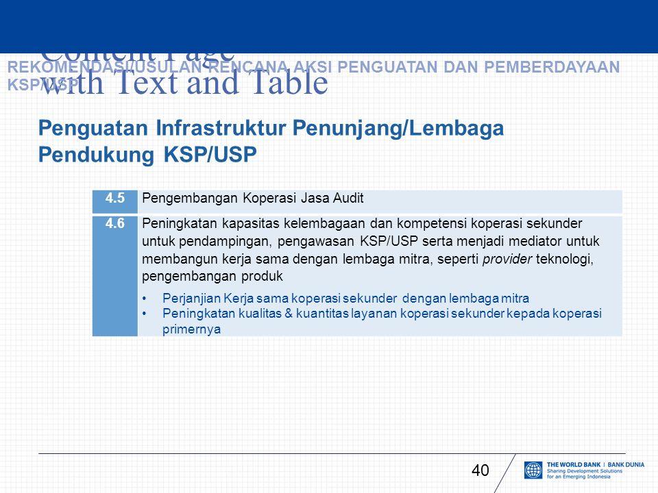 Content Page with Text and Table 40 Penguatan Infrastruktur Penunjang/Lembaga Pendukung KSP/USP 4.5Pengembangan Koperasi Jasa Audit 4.6Peningkatan kapasitas kelembagaan dan kompetensi koperasi sekunder untuk pendampingan, pengawasan KSP/USP serta menjadi mediator untuk membangun kerja sama dengan lembaga mitra, seperti provider teknologi, pengembangan produk Perjanjian Kerja sama koperasi sekunder dengan lembaga mitra Peningkatan kualitas & kuantitas layanan koperasi sekunder kepada koperasi primernya REKOMENDASI/USULAN RENCANA AKSI PENGUATAN DAN PEMBERDAYAAN KSP/USP