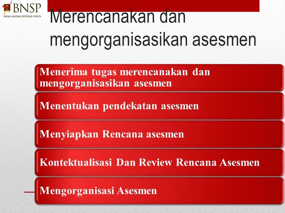 JENIS SKEMA-SKEMA SERTIFIKASI KOMPETENSI Skema Sertifikasi Kualifikasi Kerja Nasional Indonesia Skema Sertifikasi Kualifikasi Okupasi Nasional Skema Sertifikasi berdasar Paket Kompetensi (cluster) Skema Sertifikasi Unit KompetensiSkema Sertifikasi Profisiensi