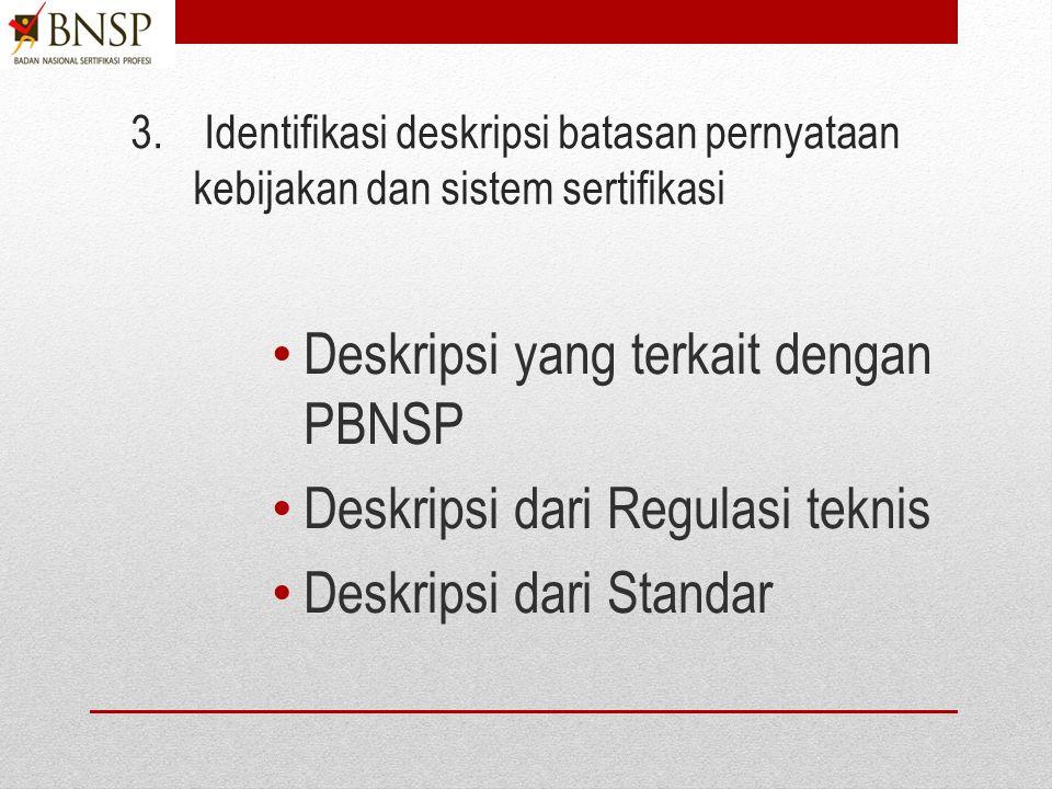 2.Identifikasi Acuan normatif Standar: Standar Pedoman Code of Practices Regilasi teknis: PP PERPRES PERMEN PERDIRJEN