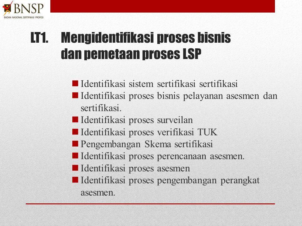 LT1.Mengidentifikasi proses bisnis dan pemetaan proses LSP Identifikasi sistem sertifikasi sertifikasi Identifikasi proses bisnis pelayanan asesmen dan sertifikasi.