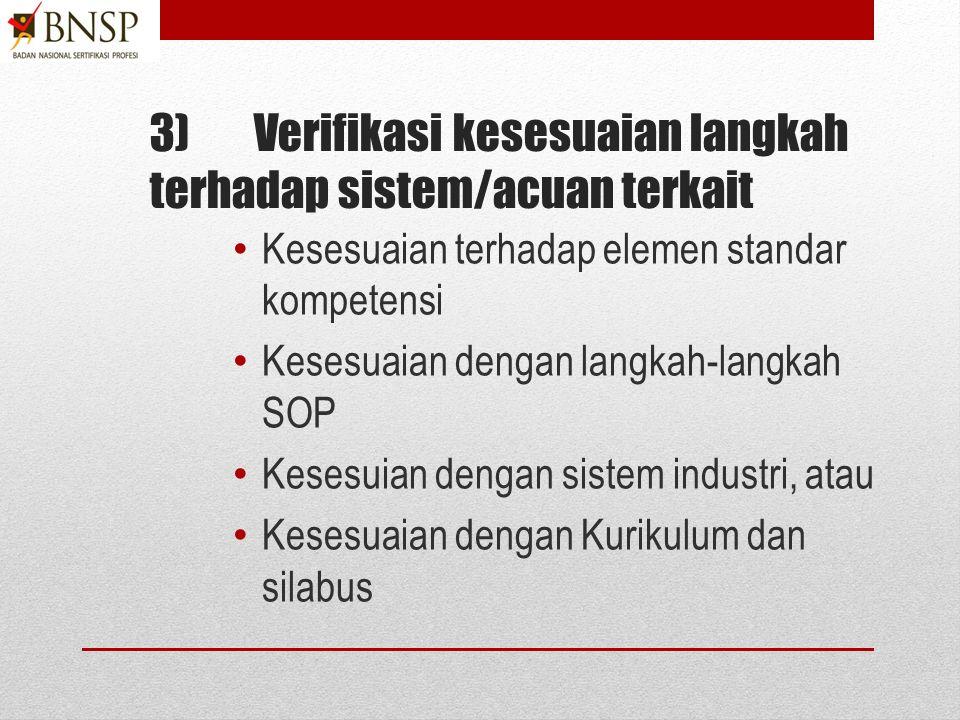 LANGKAH PROSEDUR KELUARANPIC 1. LANGKAH PROSEDUR. Instruksi Kerja: a. b.  1. LANGKAH PROSEDUR Instruksi Kerja: a.  1. LANGKAH PROSEDUR Instruksi Ker
