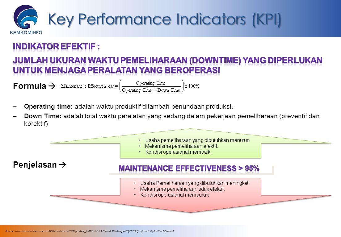 KEMKOMINFO Source: www.plant-maintenance.com%2Fdownloads%2FKPI.ppt&ei=_LtAT6a-MoL3rQezos25Bw&usg=AFQjCNG97jzhfbmxdLkFp2wWw-TyBaAucA Usaha Pemeliharaan yang dibutuhkan meningkat Mekanisme pemeliharaan tidak efektif.