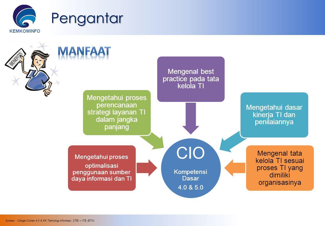 KEMKOMINFO 1.Di bawah ini adalah produk TI yang masuk ke dalam level Taktis, kecuali : A.ITSP B.Enterprise Architecture C.ITMP D.ITDP Jawaban  B (Lihat Slide 14: Tata Kelola TI & Produknya) 2.Manakah dari pernyataan di bawah ini yang tidak termasuk ke dalam kriteria informasi A.Efektif B.Integritas C.Kedudukan D.Kepatuhan Jawaban  C (Lihat Slide 10: Kriteria Informasi)