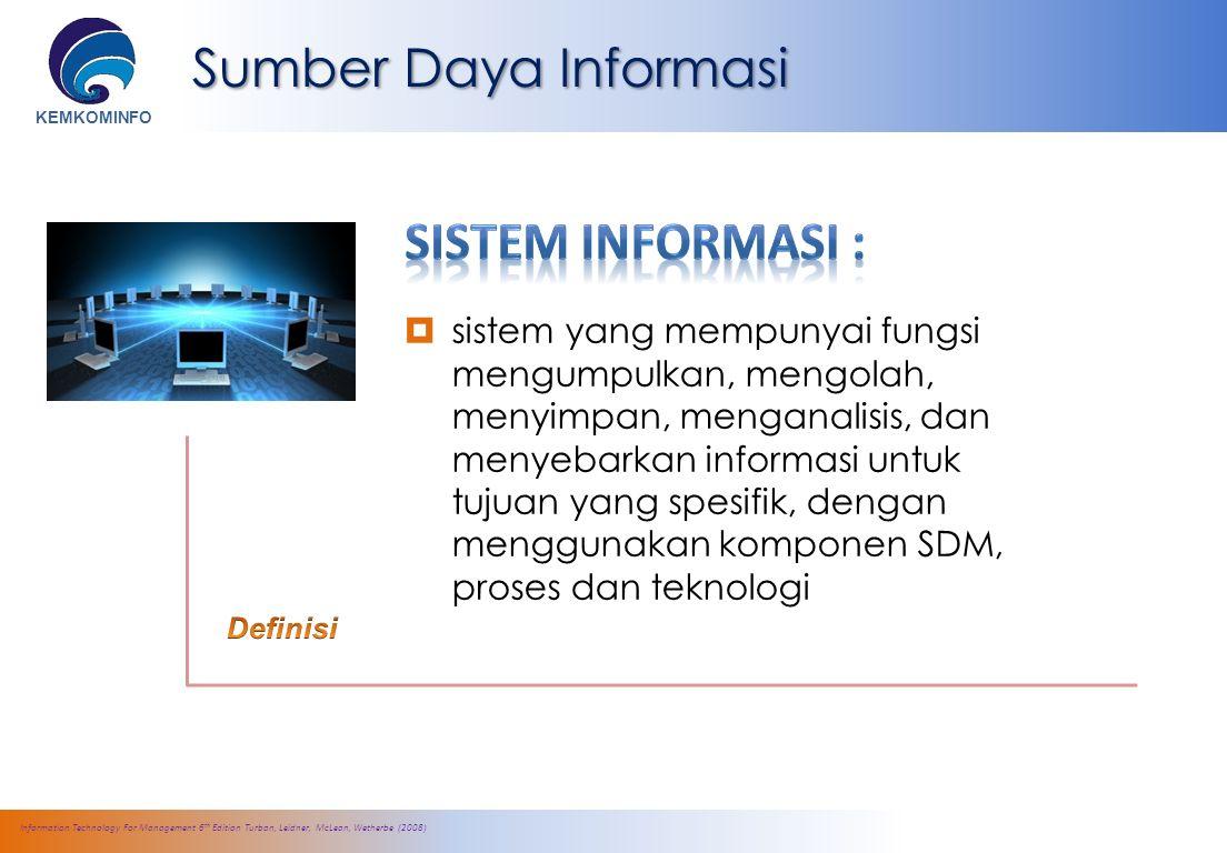 KEMKOMINFO Komponen Sumber Daya SI SDM & Organisasi Mengumpulkan Mengolah Menyimpan Menggunakan Menyebarkan Kualitas dari Layanan Sumber Daya Informasi