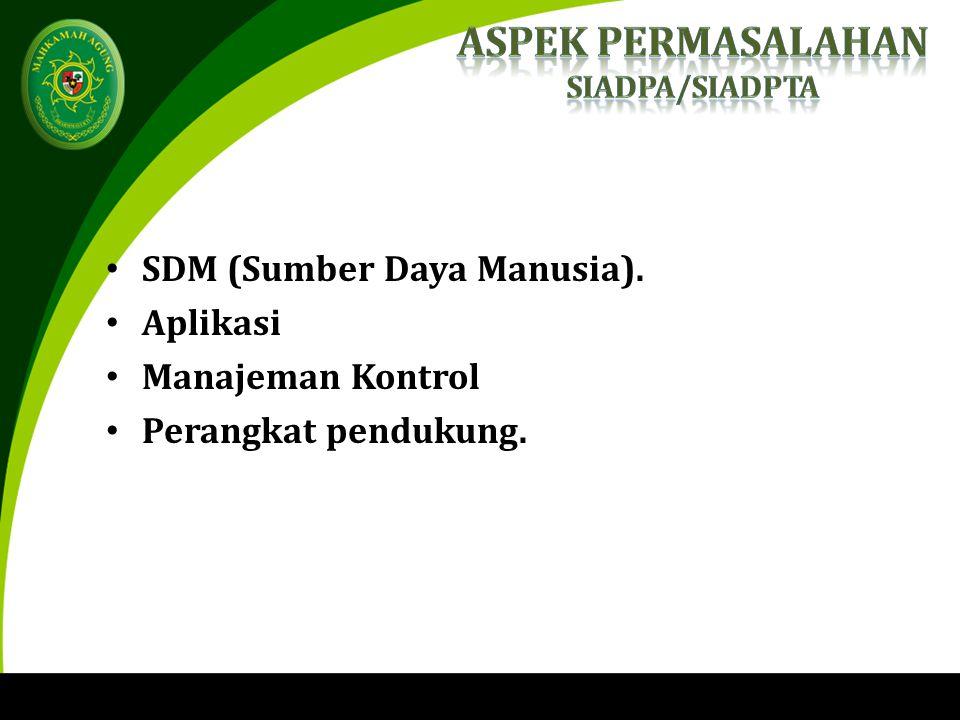 SDM (Sumber Daya Manusia). Aplikasi Manajeman Kontrol Perangkat pendukung.