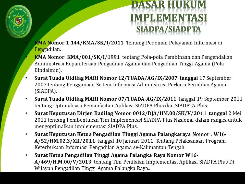 KMA Nomor 1-144/KMA/SK/I/2011 Tentang Pedoman Pelayanan Informasi di Pengadilan.