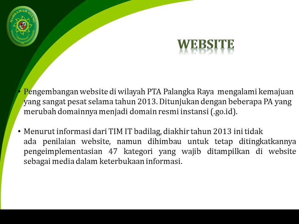 Pengembangan website di wilayah PTA Palangka Raya mengalami kemajuan yang sangat pesat selama tahun 2013.