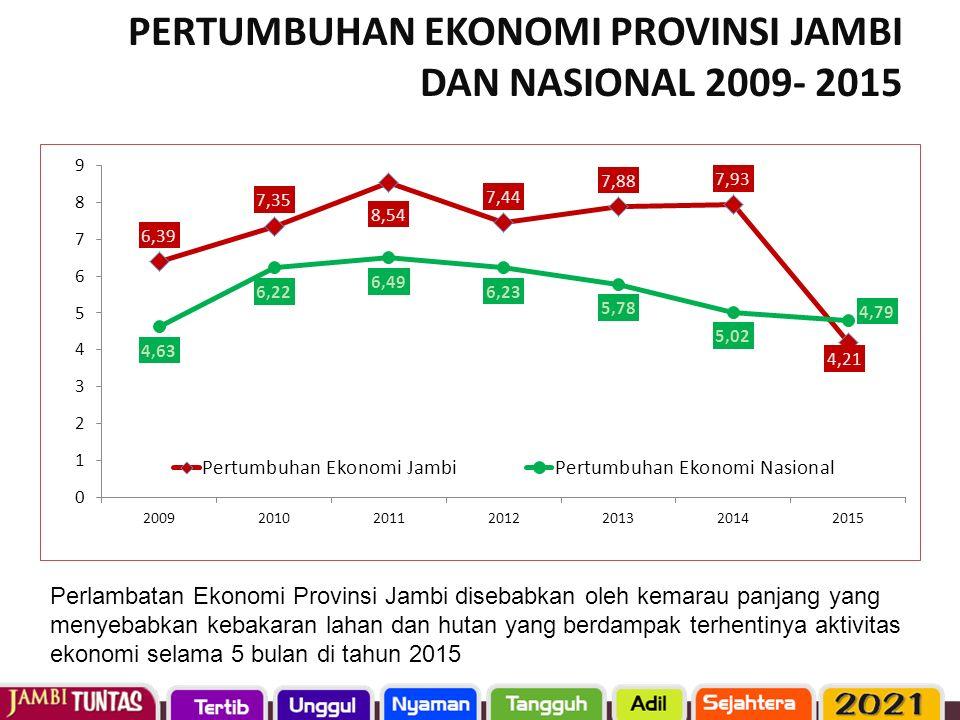 PERTUMBUHAN EKONOMI PROVINSI JAMBI DAN NASIONAL 2009- 2015 Perlambatan Ekonomi Provinsi Jambi disebabkan oleh kemarau panjang yang menyebabkan kebakar