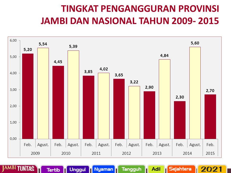 TINGKAT PENGANGGURAN PROVINSI JAMBI DAN NASIONAL TAHUN 2009- 2015