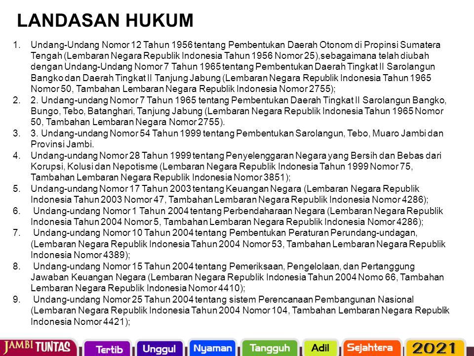 1.Undang-Undang Nomor 12 Tahun 1956 tentang Pembentukan Daerah Otonom di Propinsi Sumatera Tengah (Lembaran Negara Republik Indonesia Tahun 1956 Nomor