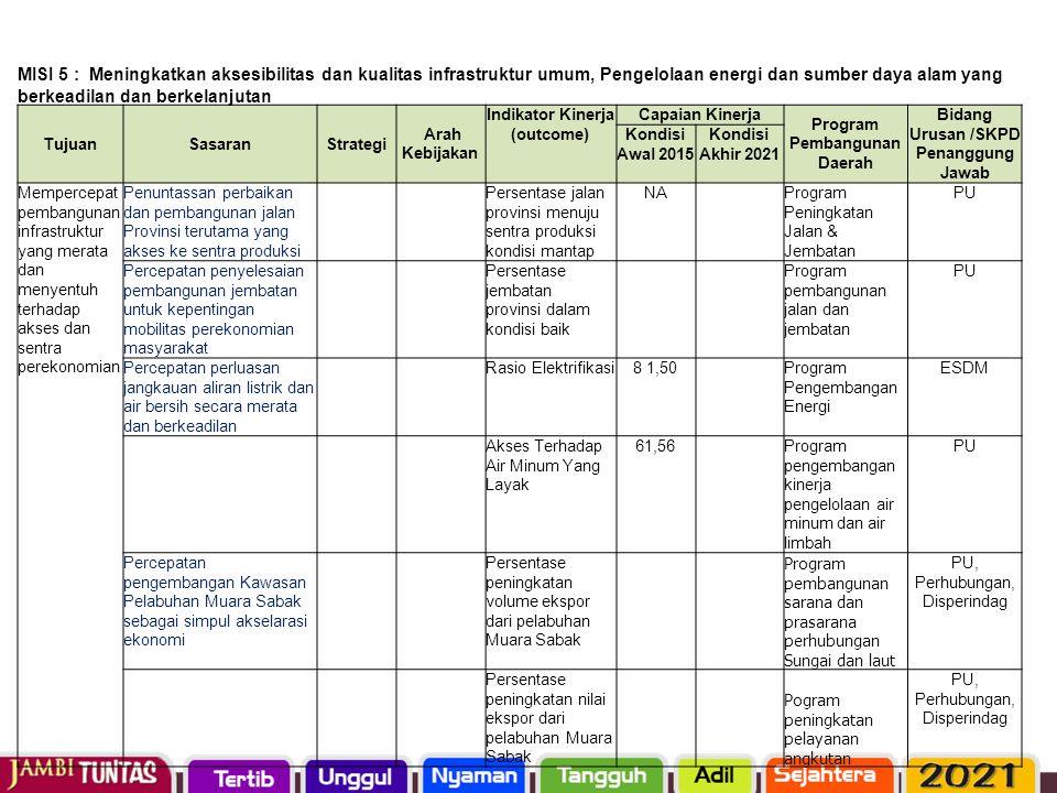 MISI 5 : Meningkatkan aksesibilitas dan kualitas infrastruktur umum, Pengelolaan energi dan sumber daya alam yang berkeadilan dan berkelanjutan Tujuan