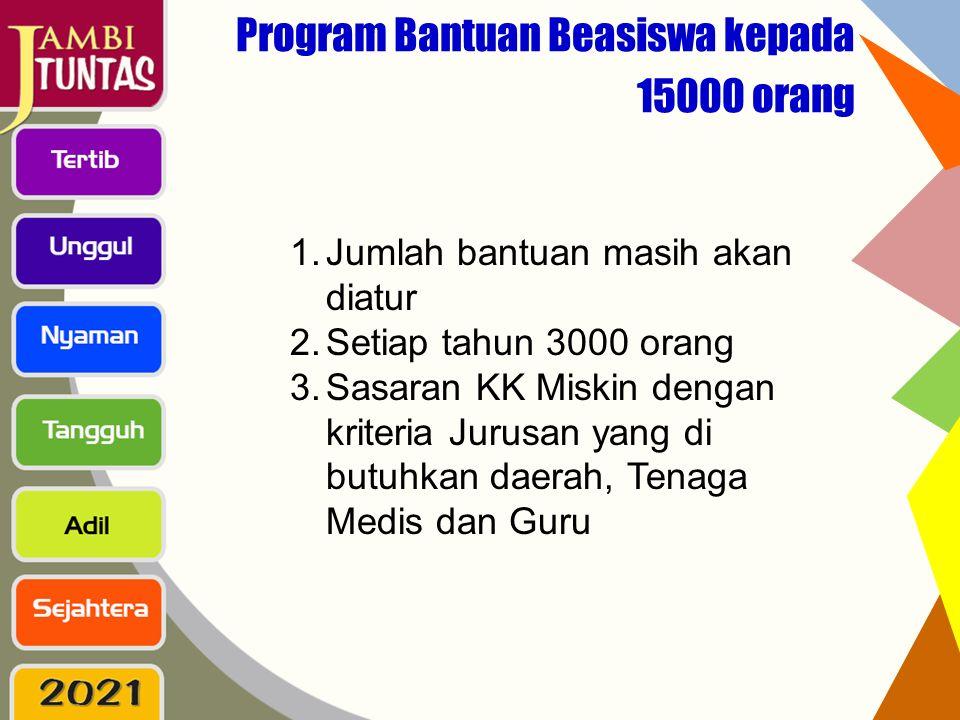 Program Bantuan Beasiswa kepada 15000 orang 1.Jumlah bantuan masih akan diatur 2.Setiap tahun 3000 orang 3.Sasaran KK Miskin dengan kriteria Jurusan y