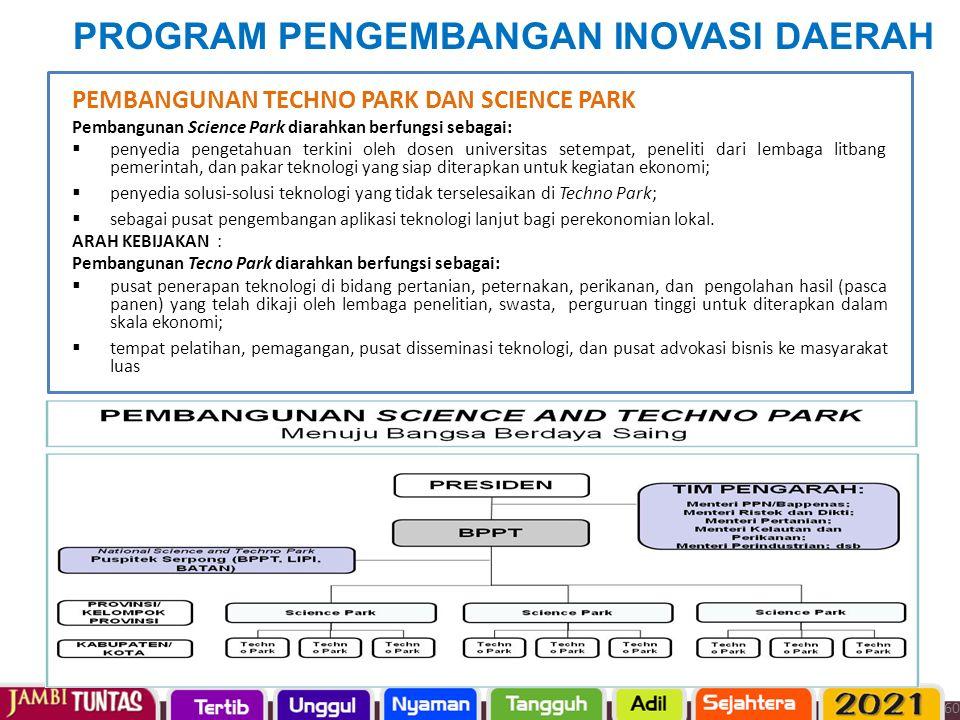 Sumber: Perpres No. 2 Tahun 2015 tentang RPJMN Tahun 2015 - 2019 60 PROGRAM PENGEMBANGAN INOVASI DAERAH PEMBANGUNAN TECHNO PARK DAN SCIENCE PARK Pemba