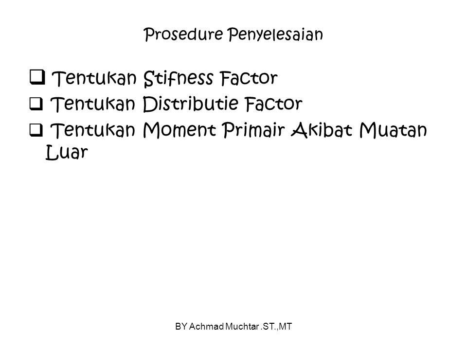 BY Achmad Muchtar.ST.,MT Prosedure Penyelesaian  Tentukan Stifness Factor  Tentukan Distributie Factor  Tentukan Moment Primair Akibat Muatan Luar