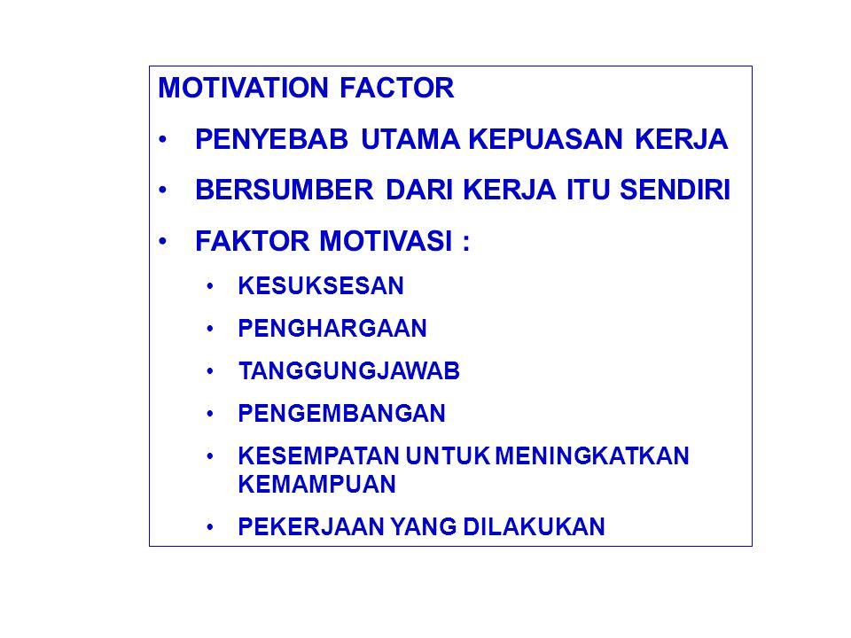 MOTIVATION FACTOR PENYEBAB UTAMA KEPUASAN KERJA BERSUMBER DARI KERJA ITU SENDIRI FAKTOR MOTIVASI : KESUKSESAN PENGHARGAAN TANGGUNGJAWAB PENGEMBANGAN K