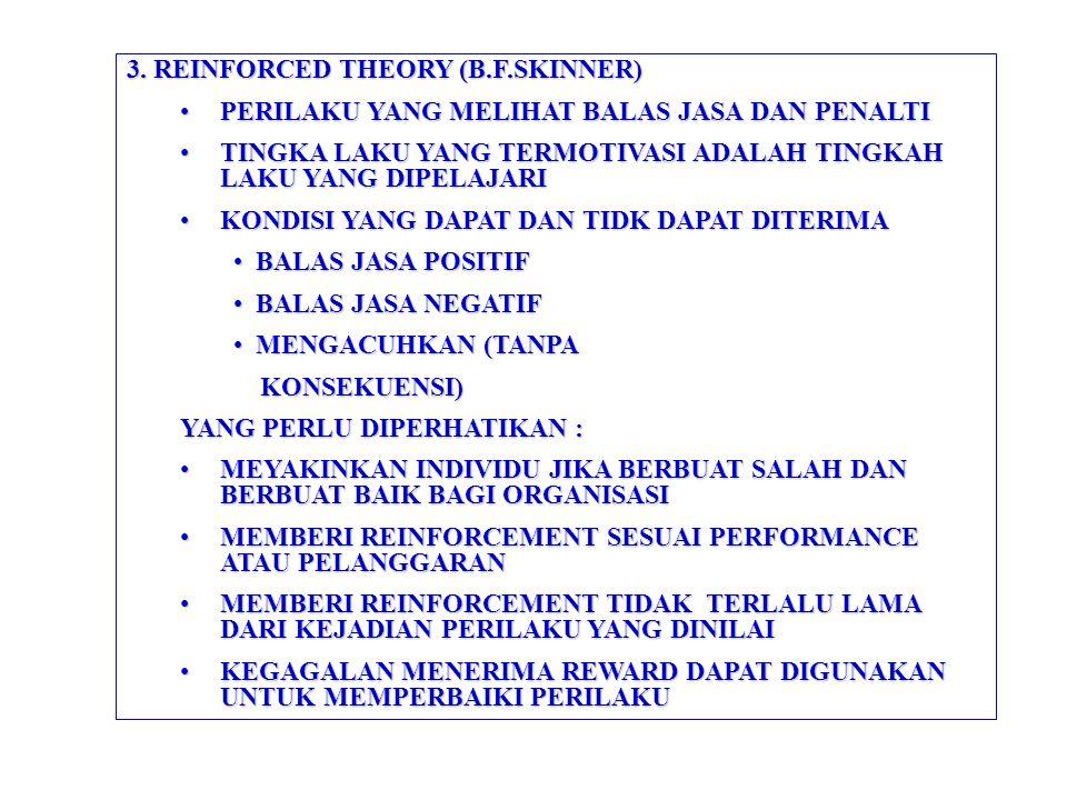 3. REINFORCED THEORY (B.F.SKINNER) PERILAKU YANG MELIHAT BALAS JASA DAN PENALTIPERILAKU YANG MELIHAT BALAS JASA DAN PENALTI TINGKA LAKU YANG TERMOTIVA