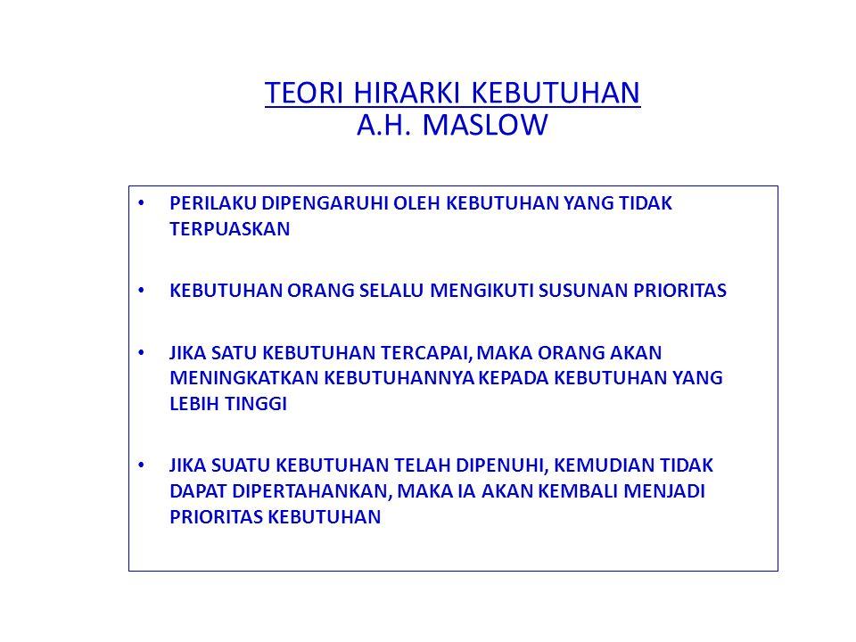TEORI HIRARKI KEBUTUHAN A.H. MASLOW PERILAKU DIPENGARUHI OLEH KEBUTUHAN YANG TIDAK TERPUASKAN KEBUTUHAN ORANG SELALU MENGIKUTI SUSUNAN PRIORITAS JIKA