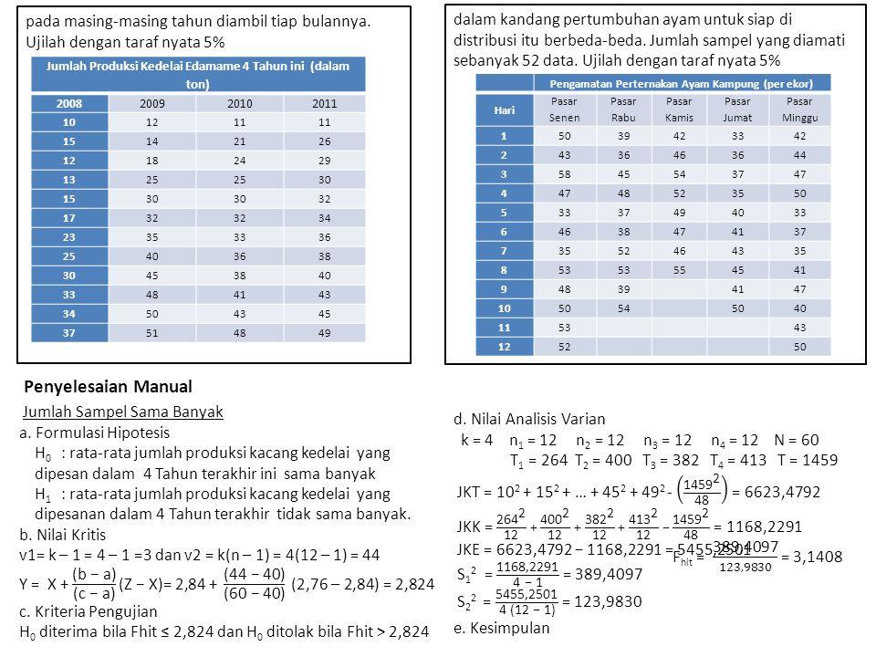 Penyelesaian Software Jumlah Sampel Sama Banyak