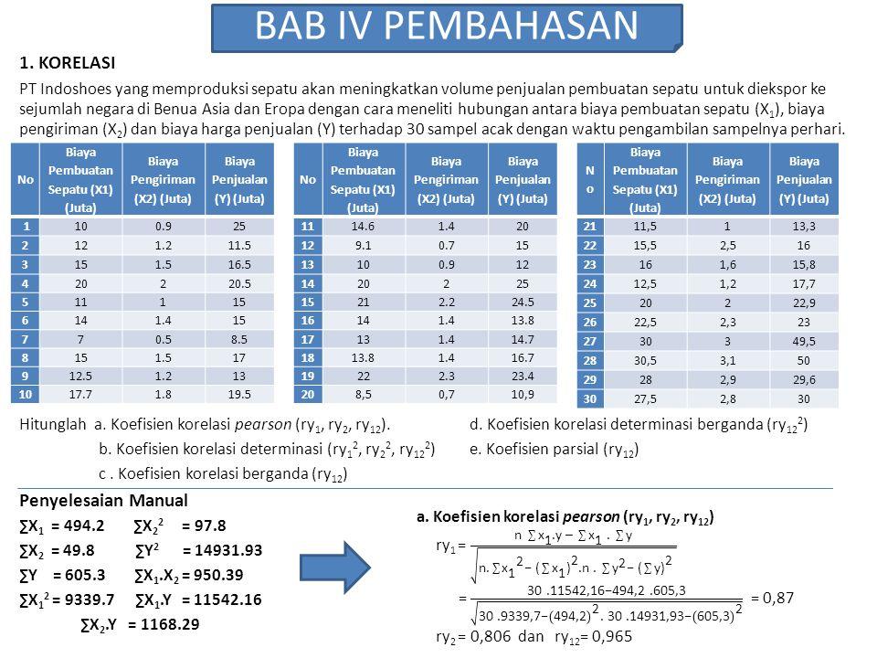 BAB IV PEMBAHASAN 1.
