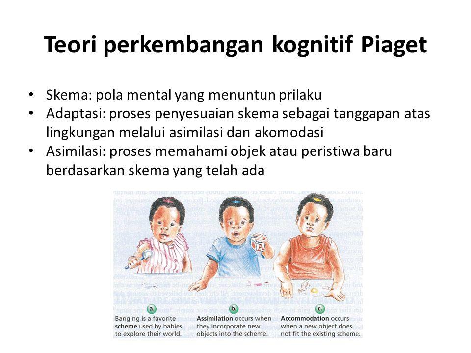 Teori perkembangan kognitif Piaget Skema: pola mental yang menuntun prilaku Adaptasi: proses penyesuaian skema sebagai tanggapan atas lingkungan melalui asimilasi dan akomodasi Asimilasi: proses memahami objek atau peristiwa baru berdasarkan skema yang telah ada