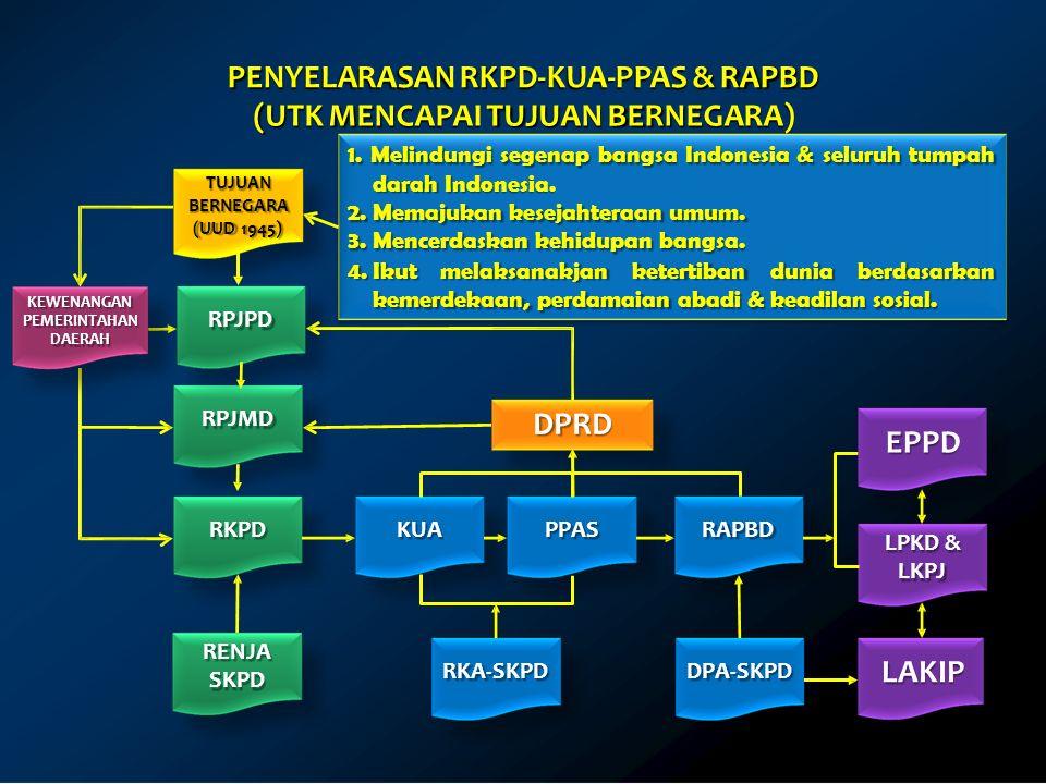 5 PENYELARASAN RKPD-KUA-PPAS & RAPBD (UTKMENCAPAI TUJUAN BERNEGARA) 1.
