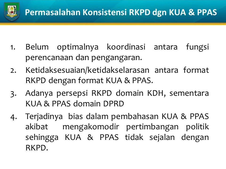 Permasalahan Konsistensi RKPD dgn KUA & PPAS 1.Belum optimalnya koordinasi antara fungsi perencanaan dan pengangaran.