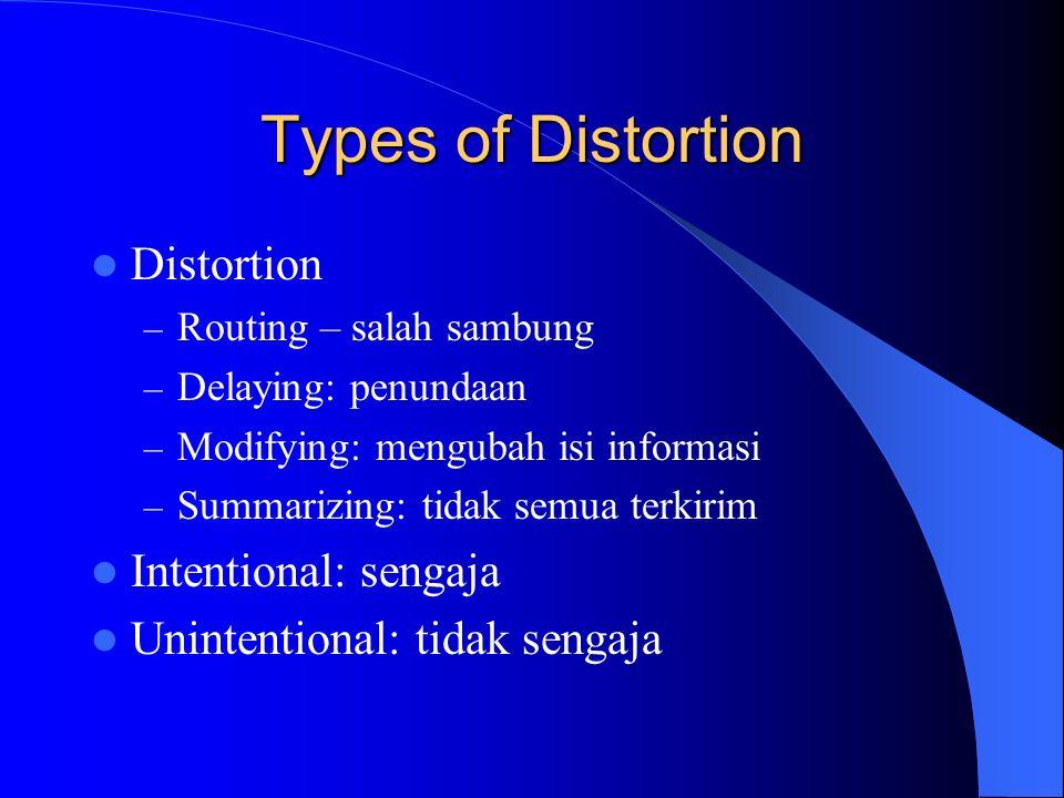 Types of Distortion Distortion – Routing – salah sambung – Delaying: penundaan – Modifying: mengubah isi informasi – Summarizing: tidak semua terkirim Intentional: sengaja Unintentional: tidak sengaja