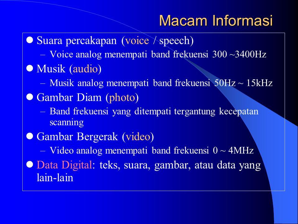 Macam Informasi Suara percakapan (voice / speech) –Voice analog menempati band frekuensi 300 ~3400Hz Musik (audio) –Musik analog menempati band frekuensi 50Hz ~ 15kHz Gambar Diam (photo) –Band frekuensi yang ditempati tergantung kecepatan scanning Gambar Bergerak (video) –Video analog menempati band frekuensi 0 ~ 4MHz Data Digital: teks, suara, gambar, atau data yang lain-lain