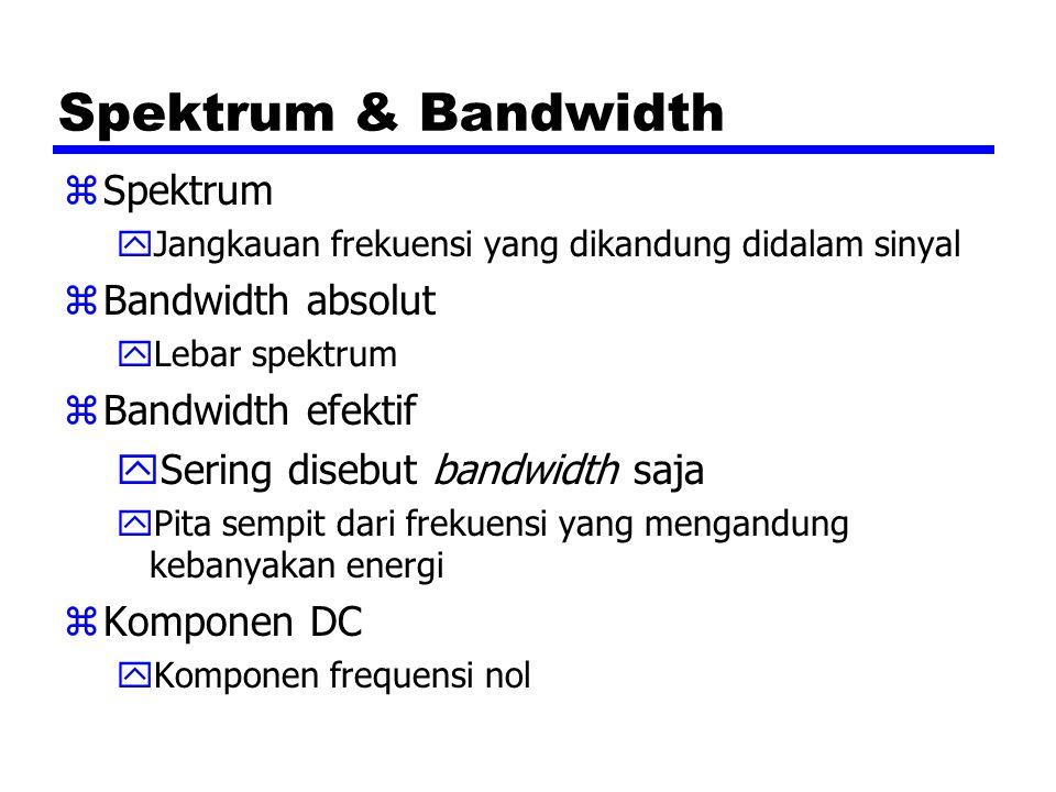Spektrum & Bandwidth zSpektrum yJangkauan frekuensi yang dikandung didalam sinyal zBandwidth absolut yLebar spektrum zBandwidth efektif ySering disebut bandwidth saja yPita sempit dari frekuensi yang mengandung kebanyakan energi zKomponen DC yKomponen frequensi nol