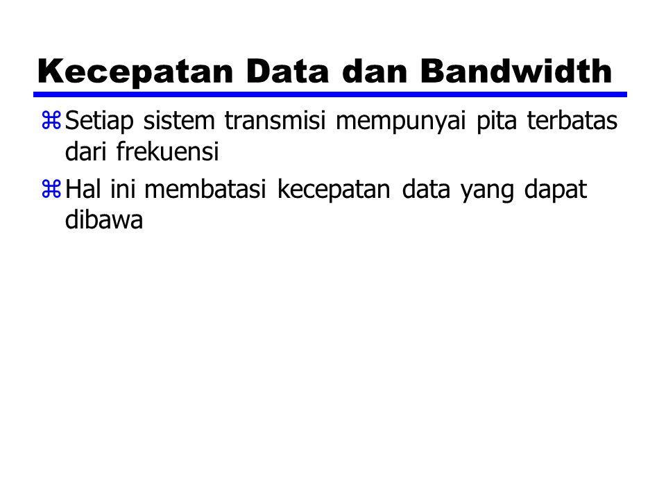 Kecepatan Data dan Bandwidth zSetiap sistem transmisi mempunyai pita terbatas dari frekuensi zHal ini membatasi kecepatan data yang dapat dibawa