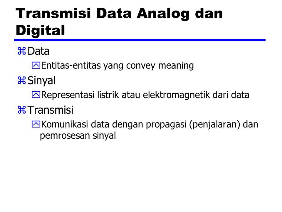 Transmisi Data Analog dan Digital zData yEntitas-entitas yang convey meaning zSinyal yRepresentasi listrik atau elektromagnetik dari data zTransmisi yKomunikasi data dengan propagasi (penjalaran) dan pemrosesan sinyal